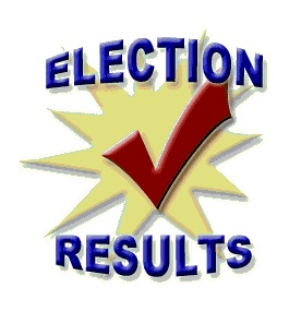 Election-Result-LMI